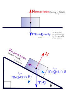 Amazoncom Homework Helpers Physics Revised Edition