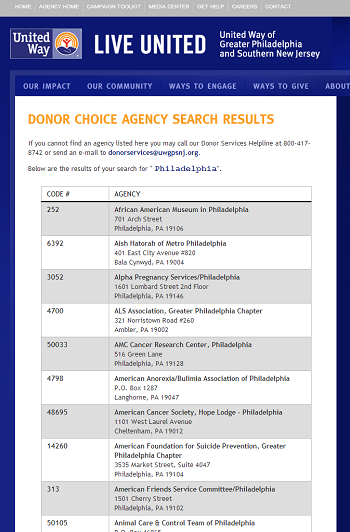 MS Access Database Search Results